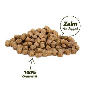 100% graanvrij hondenvoer